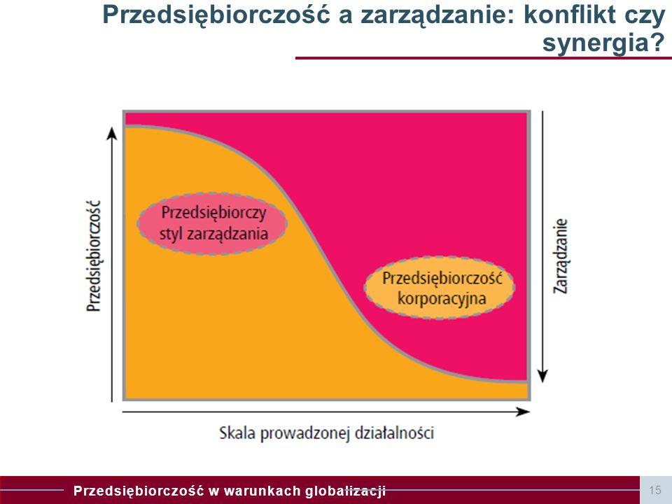 Przedsiębiorczość w warunkach globalizacji 15 Przedsiębiorczość a zarządzanie: konflikt czy synergia?