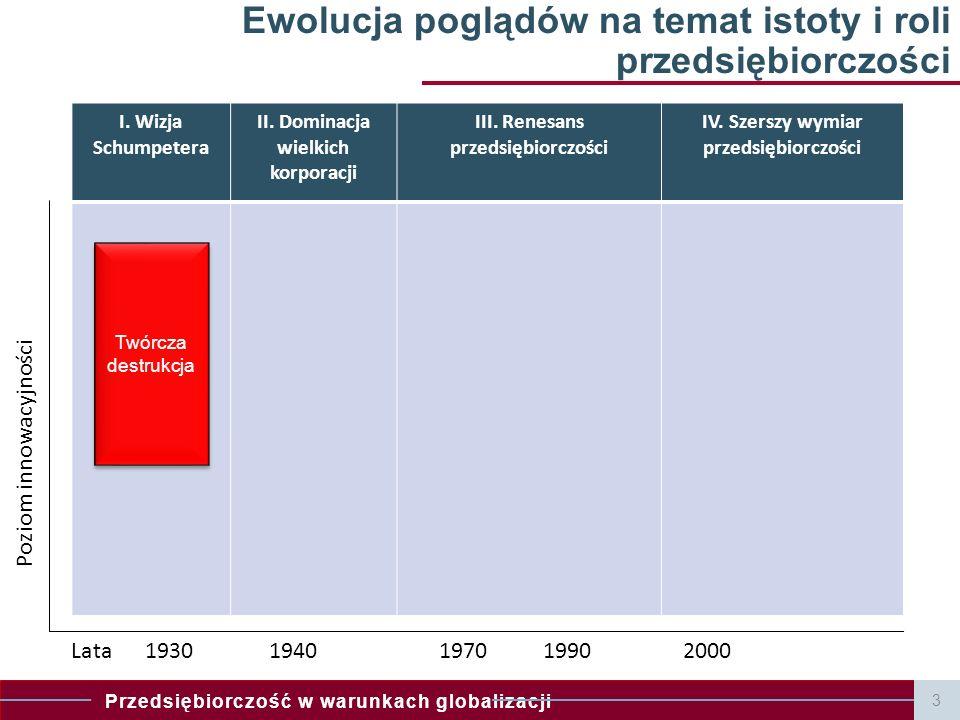 Przedsiębiorczość w warunkach globalizacji I. Wizja Schumpetera II. Dominacja wielkich korporacji III. Renesans przedsiębiorczości IV. Szerszy wymiar