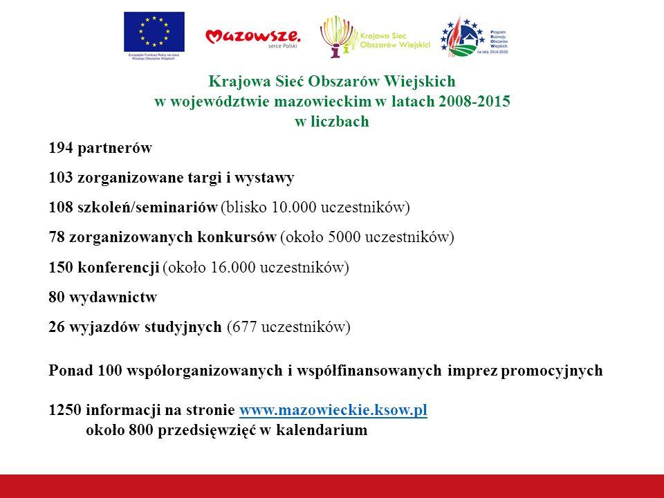 Krajowa Sieć Obszarów Wiejskich w województwie mazowieckim w latach 2008-2015 w liczbach 194 partnerów 103 zorganizowane targi i wystawy 108 szkoleń/seminariów (blisko 10.000 uczestników) 78 zorganizowanych konkursów (około 5000 uczestników) 150 konferencji (około 16.000 uczestników) 80 wydawnictw 26 wyjazdów studyjnych (677 uczestników) Ponad 100 współorganizowanych i współfinansowanych imprez promocyjnych 1250 informacji na stronie www.mazowieckie.ksow.pl około 800 przedsięwzięć w kalendariumwww.mazowieckie.ksow.pl