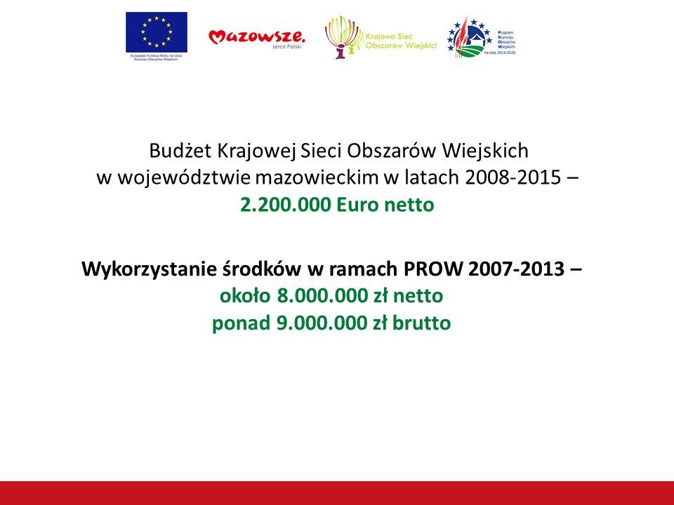 Budżet Krajowej Sieci Obszarów Wiejskich w województwie mazowieckim w latach 2008-2015 – 2.200.000 Euro netto Wykorzystanie środków w ramach PROW 2007-2013 – około 8.000.000 zł netto ponad 9.000.000 zł brutto