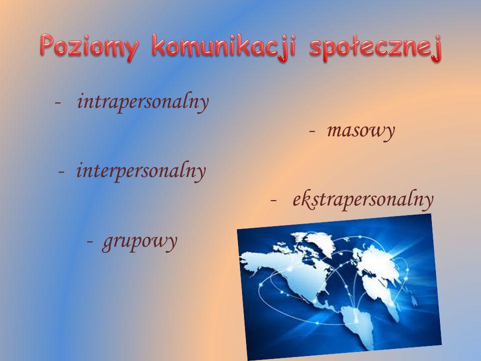 - intrapersonalny -interpersonalny - grupowy -masowy - ekstrapersonalny