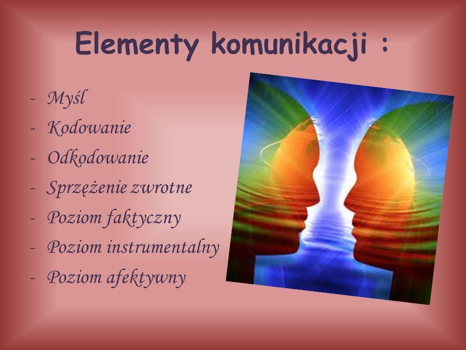 Elementy komunikacji : -Myśl -Kodowanie -Odkodowanie -Sprzężenie zwrotne -Poziom faktyczny -Poziom instrumentalny -Poziom afektywny