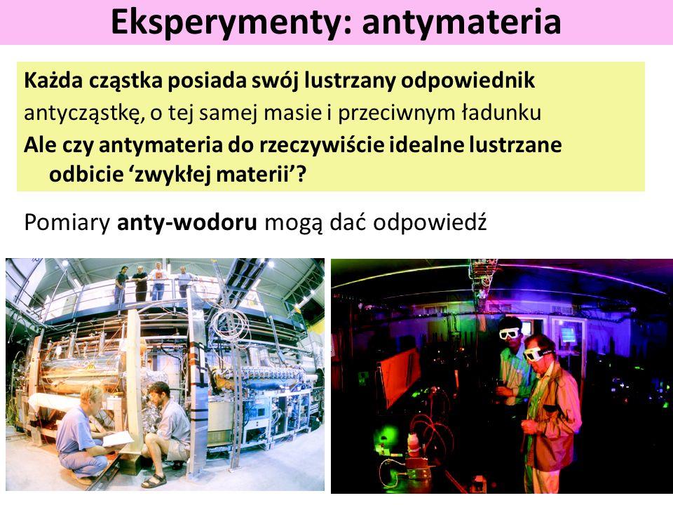 Każda cząstka posiada swój lustrzany odpowiednik antycząstkę, o tej samej masie i przeciwnym ładunku Ale czy antymateria do rzeczywiście idealne lustrzane odbicie 'zwykłej materii'.