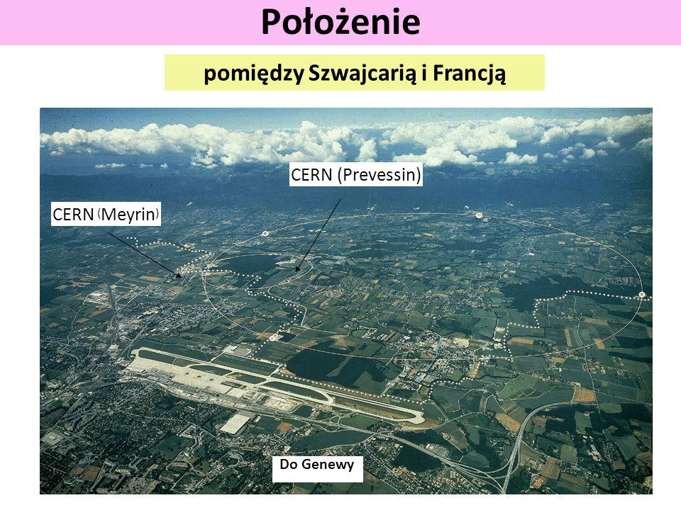 CERN jako laboratorium Położone pod Genewa, na granicy Szwajcarsko-Francuskiej Główna część laboratorium (Meyrin site): w Szwajcarii, oficjalna waluta: Frank Szwajcarski Mniejsza część (Prevessin site): we Francji Kadra: 2500 pracowników opłacanych całkowicie z budżetu CERN (głównie pracownicy administracyjni, technicy, inżynierowie; tylko 100-200 pracuje jako fizycy, z czego większość teoretycy) 8000 tzw.