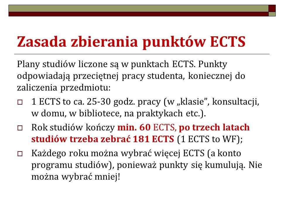 Zasada zbierania punktów ECTS Plany studiów liczone są w punktach ECTS. Punkty odpowiadają przeciętnej pracy studenta, koniecznej do zaliczenia przedm