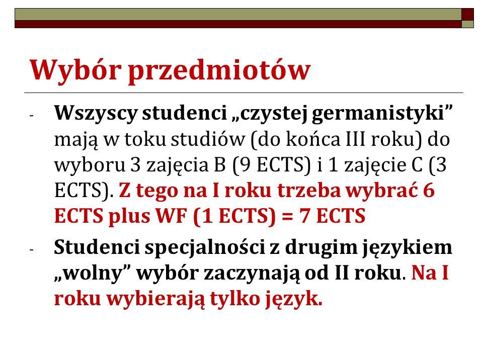 """Wybór przedmiotów - Wszyscy studenci """"czystej germanistyki mają w toku studiów (do końca III roku) do wyboru 3 zajęcia B (9 ECTS) i 1 zajęcie C (3 ECTS)."""
