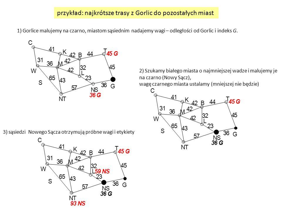 1) Gorlice malujemy na czarno, miastom sąsiednim nadajemy wagi – odległości od Gorlic i indeks G.