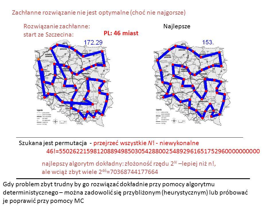 Rozwiązanie zachłanne: start ze Szczecina: Najlepsze PL: 46 miast Zachłanne rozwiązanie nie jest optymalne (choć nie najgorsze) Szukana jest permutacja - przejrzeć wszystkie N.