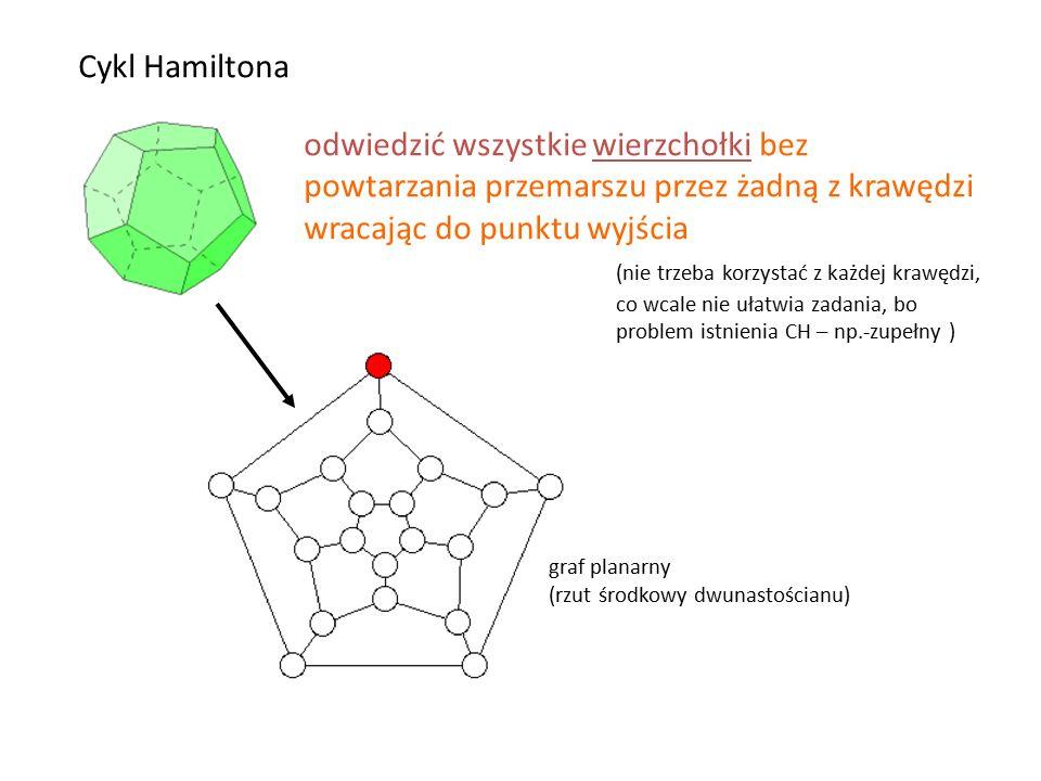 Cykl Hamiltona odwiedzić wszystkie wierzchołki bez powtarzania przemarszu przez żadną z krawędzi wracając do punktu wyjścia (nie trzeba korzystać z każdej krawędzi, co wcale nie ułatwia zadania, bo problem istnienia CH – np.-zupełny ) graf planarny (rzut środkowy dwunastościanu)