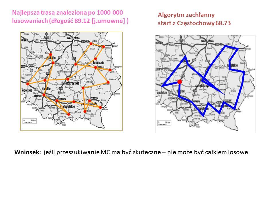 Najlepsza trasa znaleziona po 1000 000 losowaniach (długość 89.12 [j.umowne] ) Algorytm zachłanny start z Częstochowy 68.73 Wniosek: jeśli przeszukiwanie MC ma być skuteczne – nie może być całkiem losowe