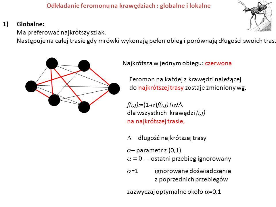 Odkładanie feromonu na krawędziach : globalne i lokalne 1)Globalne: Ma preferować najkrótszy szlak.