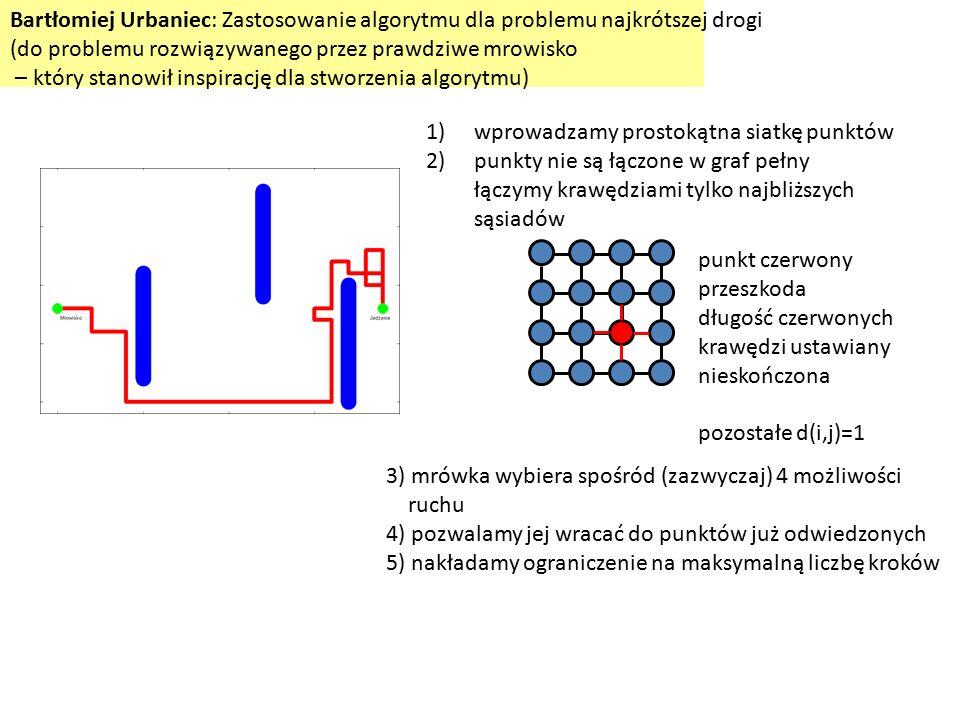 Bartłomiej Urbaniec: Zastosowanie algorytmu dla problemu najkrótszej drogi (do problemu rozwiązywanego przez prawdziwe mrowisko – który stanowił inspirację dla stworzenia algorytmu) 1)wprowadzamy prostokątna siatkę punktów 2)punkty nie są łączone w graf pełny łączymy krawędziami tylko najbliższych sąsiadów punkt czerwony przeszkoda długość czerwonych krawędzi ustawiany nieskończona pozostałe d(i,j)=1 3) mrówka wybiera spośród (zazwyczaj) 4 możliwości ruchu 4) pozwalamy jej wracać do punktów już odwiedzonych 5) nakładamy ograniczenie na maksymalną liczbę kroków