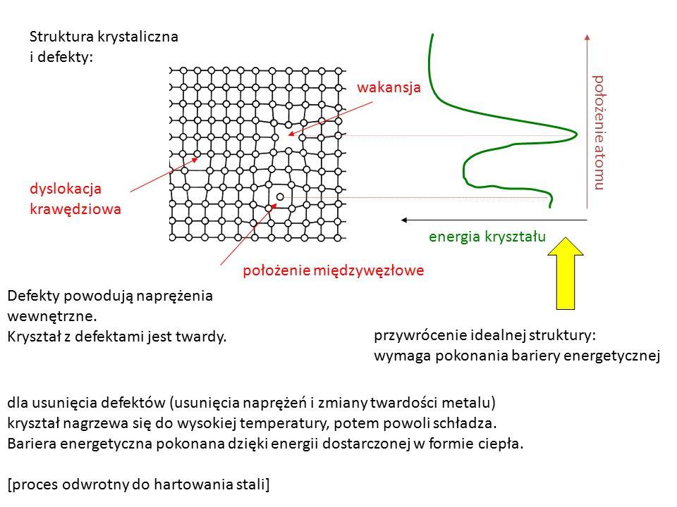 Symulowane wygrzewanie (simulated annealing) Kirkpatrick, Science 220 671 1983 praca wykonana w IBM przy optymalizacji fizycznego projektowania układów scalonych) Pomysł: optymalizacja funkcji wielu zmiennych naśladująca proces usuwania defektów z kryształu.