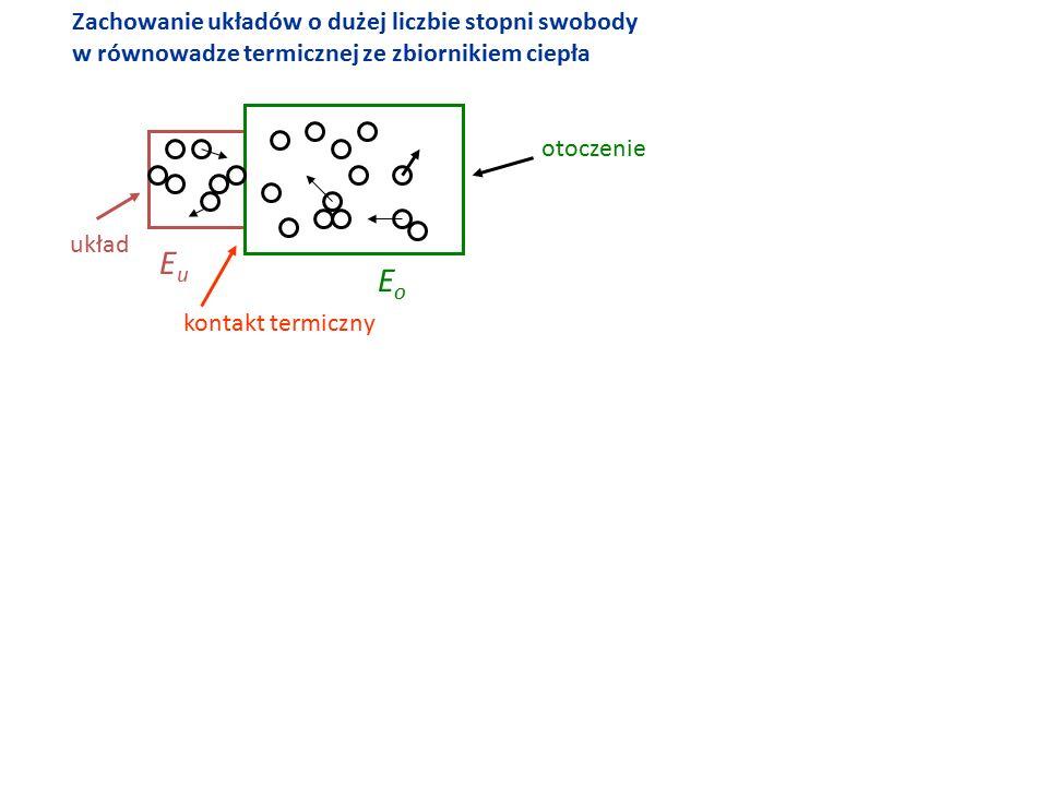 układ otoczenie kontakt termiczny EoEo EuEu Zachowanie układów o dużej liczbie stopni swobody w równowadze termicznej ze zbiornikiem ciepła