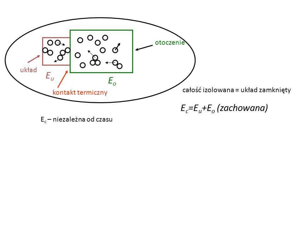 układ otoczenie kontakt termiczny EoEo EuEu całość izolowana = układ zamknięty E c =E u +E o (zachowana) E c – niezależna od czasu