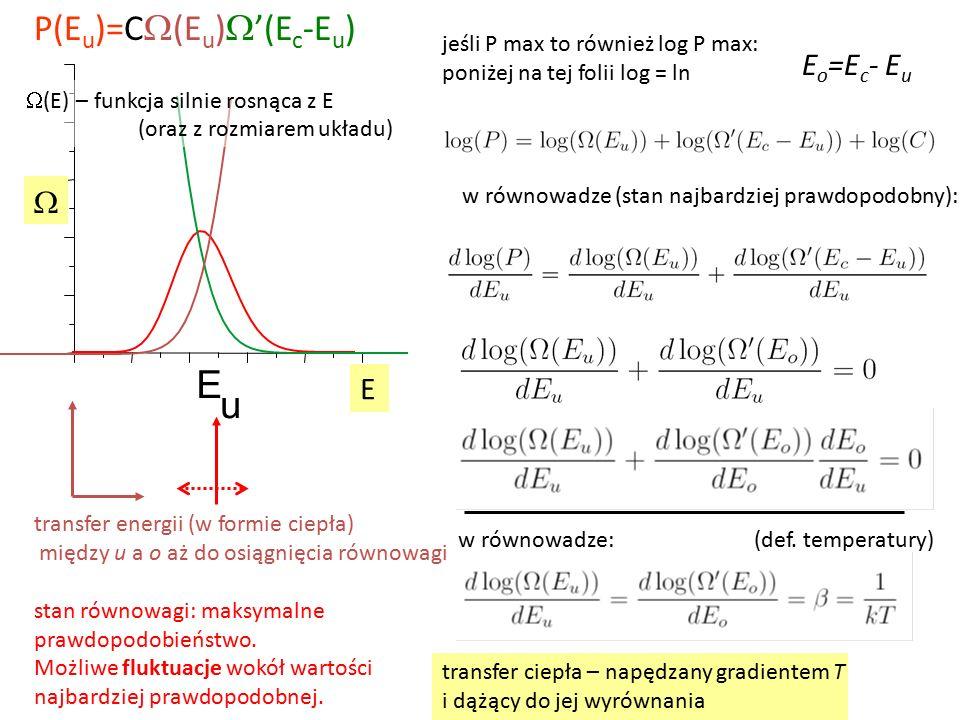 P(E u )=C  (E u )  '(E c -E u ) transfer energii (w formie ciepła) między u a o aż do osiągnięcia równowagi stan równowagi: maksymalne prawdopodobieństwo.