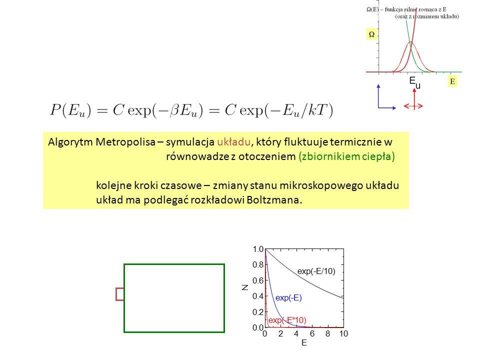 Algorytm Metropolisa – symulacja układu, który fluktuuje termicznie w równowadze z otoczeniem (zbiornikiem ciepła) kolejne kroki czasowe – zmiany stanu mikroskopowego układu układ ma podlegać rozkładowi Boltzmana.