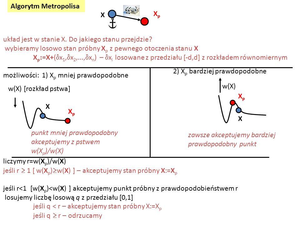 punkty na ścieżce wygenerowanej algorytmem M.