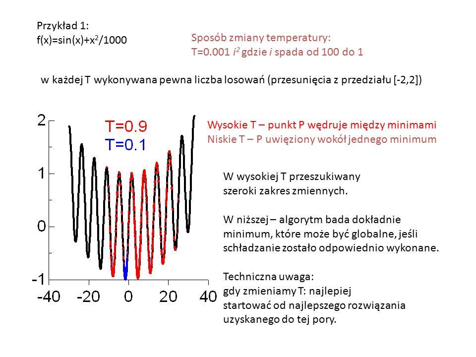 T>5T<5 Zastosowanie S.A.