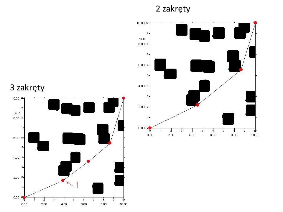 """algorytm Metropolisa położenia """"wędrowca jest zmienną losową podległą zadanemu rozkładowi w(x) Generacja liczb losowych o zadanym (ciągłym) rozkładzie prawdopodobieństwa generacja liczb losowych o zadanym rozkładzie przydatne dla symulacji MC, obliczania całek, rozwiązywanie równań różniczkowych, itd."""