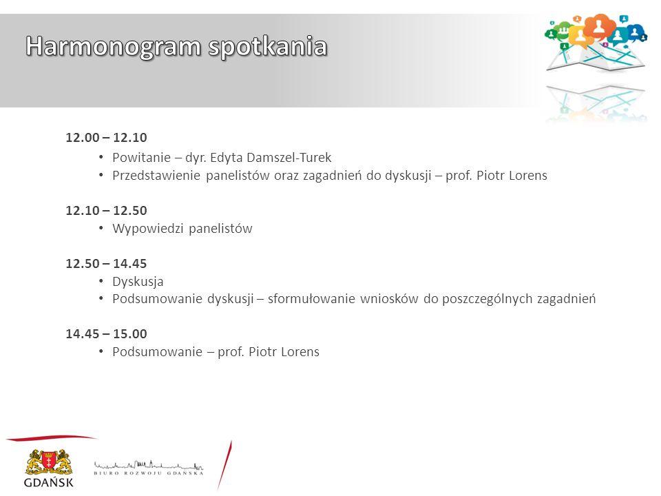 12.00 – 12.10 Powitanie – dyr.