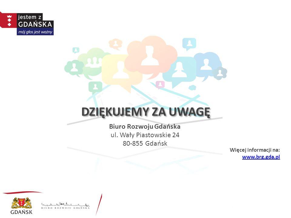DZIĘKUJEMY ZA UWAGĘ www.brg.gda.pl Biuro Rozwoju Gdańska ul. Wały Piastowskie 24 80-855 Gdańsk Więcej informacji na: