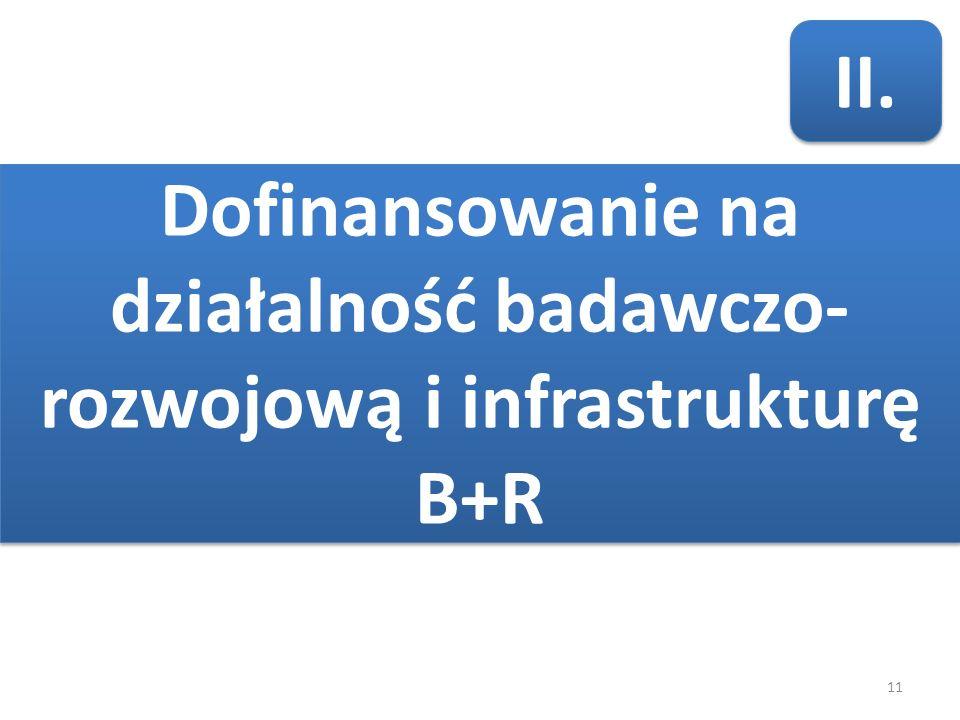11 Dofinansowanie na działalność badawczo- rozwojową i infrastrukturę B+R II.