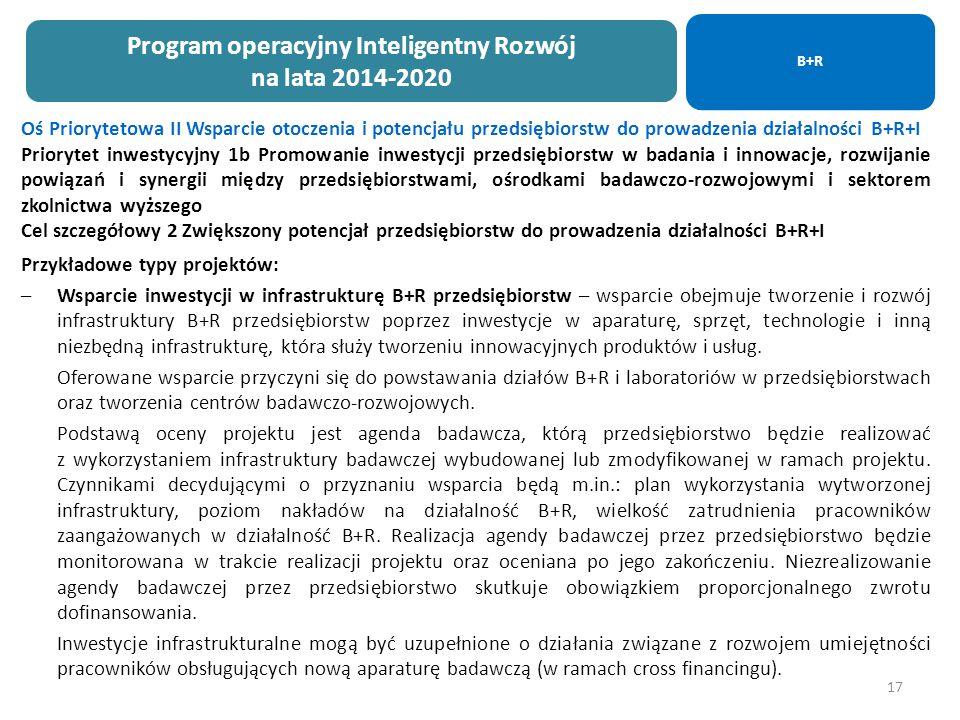 17 Oś Priorytetowa II Wsparcie otoczenia i potencjału przedsiębiorstw do prowadzenia działalności B+R+I Priorytet inwestycyjny 1b Promowanie inwestycji przedsiębiorstw w badania i innowacje, rozwijanie powiązań i synergii między przedsiębiorstwami, ośrodkami badawczo-rozwojowymi i sektorem zkolnictwa wyższego Cel szczegółowy 2 Zwiększony potencjał przedsiębiorstw do prowadzenia działalności B+R+I Przykładowe typy projektów: –Wsparcie inwestycji w infrastrukturę B+R przedsiębiorstw – wsparcie obejmuje tworzenie i rozwój infrastruktury B+R przedsiębiorstw poprzez inwestycje w aparaturę, sprzęt, technologie i inną niezbędną infrastrukturę, która służy tworzeniu innowacyjnych produktów i usług.