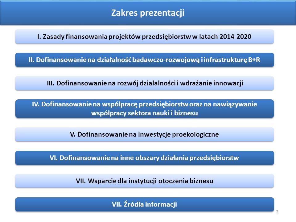 IV. Dofinansowanie na współpracę przedsiębiorstw oraz na nawiązywanie współpracy sektora nauki i biznesu III. Dofinansowanie na rozwój działalności i