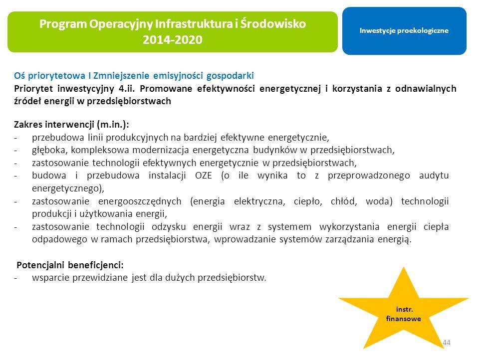 44 Oś priorytetowa I Zmniejszenie emisyjności gospodarki Priorytet inwestycyjny 4.ii.