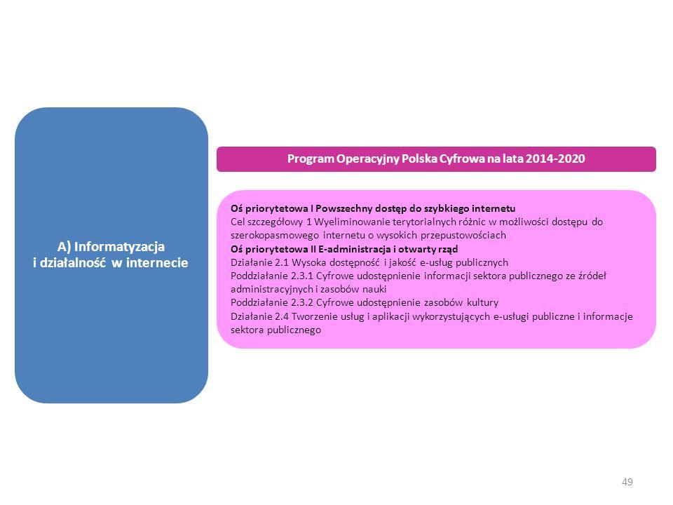 A) Informatyzacja i działalność w internecie Oś priorytetowa I Powszechny dostęp do szybkiego internetu Cel szczegółowy 1 Wyeliminowanie terytorialnych różnic w możliwości dostępu do szerokopasmowego internetu o wysokich przepustowościach Oś priorytetowa II E-administracja i otwarty rząd Działanie 2.1 Wysoka dostępność i jakość e-usług publicznych Poddziałanie 2.3.1 Cyfrowe udostępnienie informacji sektora publicznego ze źródeł administracyjnych i zasobów nauki Poddziałanie 2.3.2 Cyfrowe udostępnienie zasobów kultury Działanie 2.4 Tworzenie usług i aplikacji wykorzystujących e-usługi publiczne i informacje sektora publicznego 49 Program Operacyjny Polska Cyfrowa na lata 2014-2020
