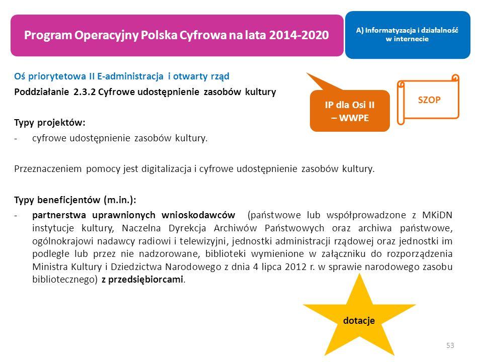 dotacje Oś priorytetowa II E-administracja i otwarty rząd Poddziałanie 2.3.2 Cyfrowe udostępnienie zasobów kultury Typy projektów: -cyfrowe udostępnienie zasobów kultury.