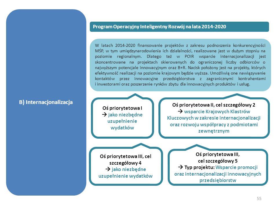 B) Internacjonalizacja 55 W latach 2014-2020 finansowanie projektów z zakresu podnoszenia konkurencyjności MŚP, w tym umiędzynarodowienia ich działalności, realizowane jest w dużym stopniu na poziomie regionalnym.