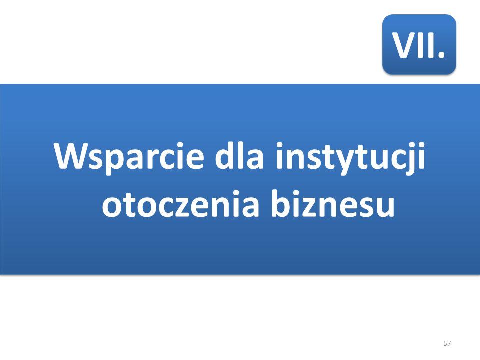 57 Wsparcie dla instytucji otoczenia biznesu VII.