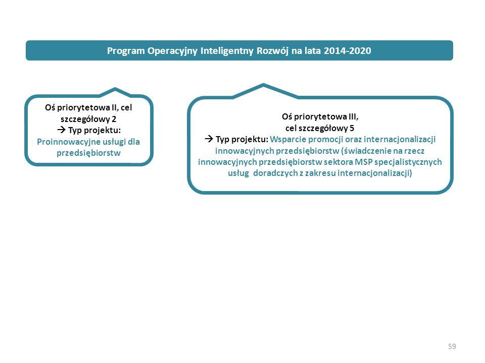59 Program Operacyjny Inteligentny Rozwój na lata 2014-2020 Oś priorytetowa II, cel szczegółowy 2  Typ projektu: Proinnowacyjne usługi dla przedsiębiorstw Oś priorytetowa III, cel szczegółowy 5  Typ projektu: Wsparcie promocji oraz internacjonalizacji innowacyjnych przedsiębiorstw (świadczenie na rzecz innowacyjnych przedsiębiorstw sektora MSP specjalistycznych usług doradczych z zakresu internacjonalizacji)