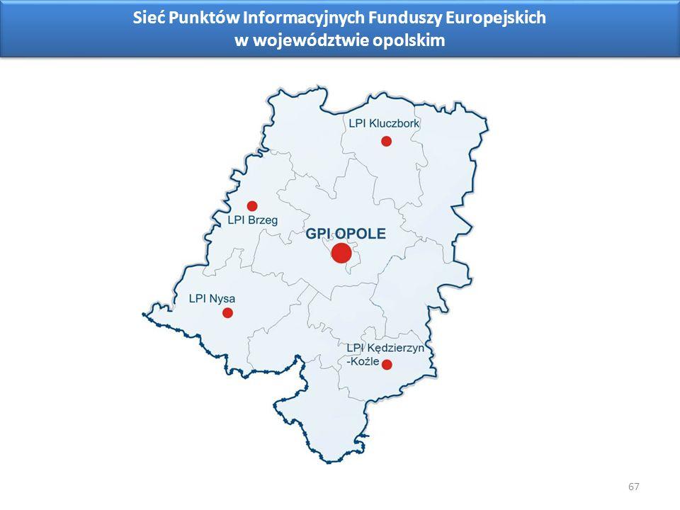 67 Sieć Punktów Informacyjnych Funduszy Europejskich w województwie opolskim