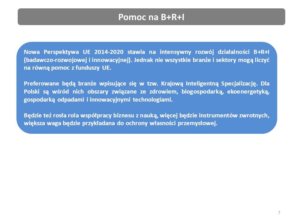 7 Pomoc na B+R+I Nowa Perspektywa UE 2014-2020 stawia na intensywny rozwój działalności B+R+I (badawczo-rozwojowej i innowacyjnej).