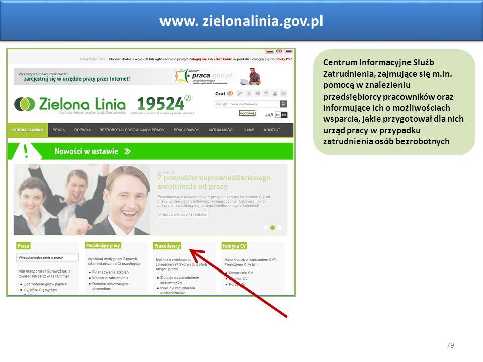 79 www. zielonalinia.gov.pl Centrum Informacyjne Służb Zatrudnienia, zajmujące się m.in.