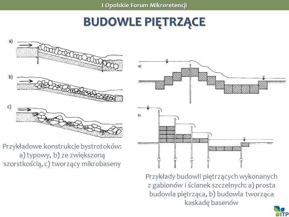 BUDOWLE PIĘTRZĄCE I Opolskie Forum Mikroretencji Przykładowe konstrukcje bystrotoków: a) typowy, b) ze zwiększoną szorstkością, c) tworzący mikrobaseny Przykłady budowli piętrzących wykonanych z gabionów i ścianek szczelnych: a) prosta budowla piętrząca, b) budowla tworząca kaskadę basenów
