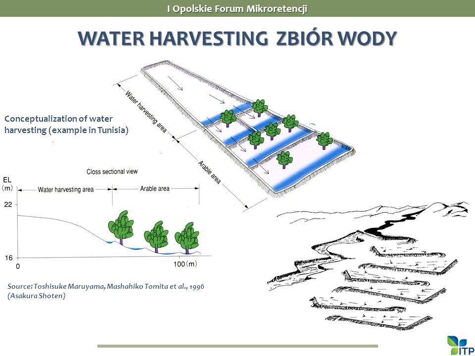 WATER HARVESTING ZBIÓR WODY Source: Toshisuke Maruyama, Mashahiko Tomita et al., 1996 (Asakura Shoten) Conceptualization of water harvesting (example in Tunisia) I Opolskie Forum Mikroretencji