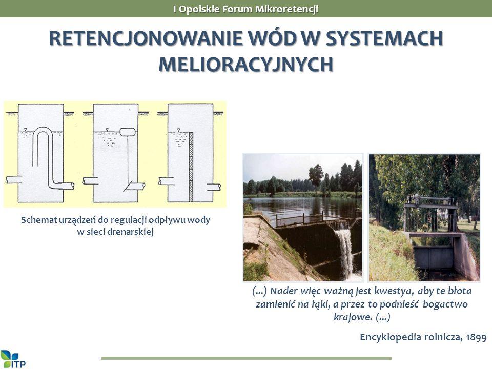 SCHEMAT BIOFILTRA ZLOKALIZOWANEGO W ROZSZERZENIU CIEKU I Opolskie Forum Mikroretencji a)Plan sytuacyjny b)Przekrój poprzeczny A–A c)Widok ogólny 1.Rzeka 2.Wykop (biofiltr)