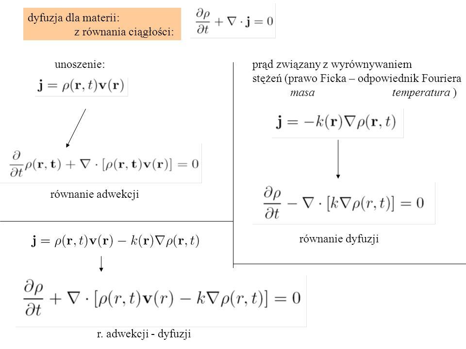 dyfuzja dla materii: z równania ciągłości: unoszenie:prąd związany z wyrównywaniem stężeń (prawo Ficka – odpowiednik Fouriera masatemperatura ) równanie adwekcji równanie dyfuzji r.