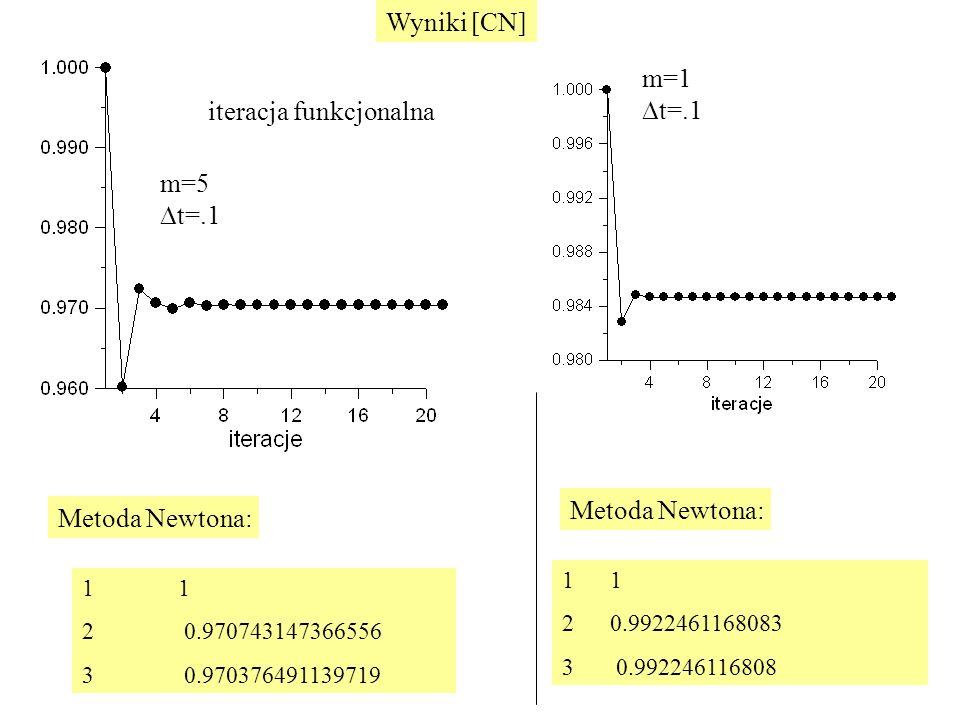 Wyniki [CN] m=5  t=.1 iteracja funkcjonalna 1 2 0.970743147366556 3 0.970376491139719 Metoda Newtona: m=1  t=.1 1 20.9922461168083 3 0.992246116808 Metoda Newtona:
