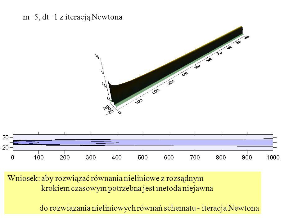 m=5, dt=1 z iteracją Newtona Wniosek: aby rozwiązać równania nieliniowe z rozsądnym krokiem czasowym potrzebna jest metoda niejawna do rozwiązania nieliniowych równań schematu - iteracja Newtona