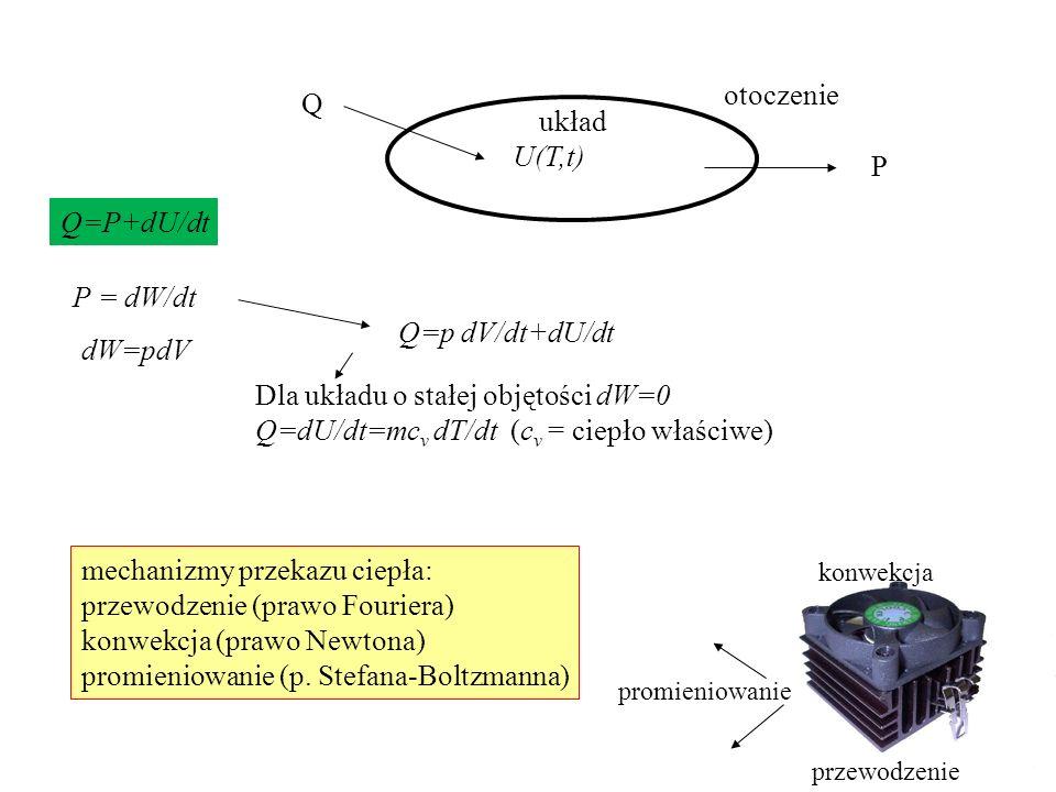 układ otoczenie Q P U(T,t) dW=pdV P = dW/dt Q=p dV/dt+dU/dt Dla układu o stałej objętości dW=0 Q=dU/dt=mc v dT/dt (c v = ciepło właściwe) mechanizmy przekazu ciepła: przewodzenie (prawo Fouriera) konwekcja (prawo Newtona) promieniowanie (p.