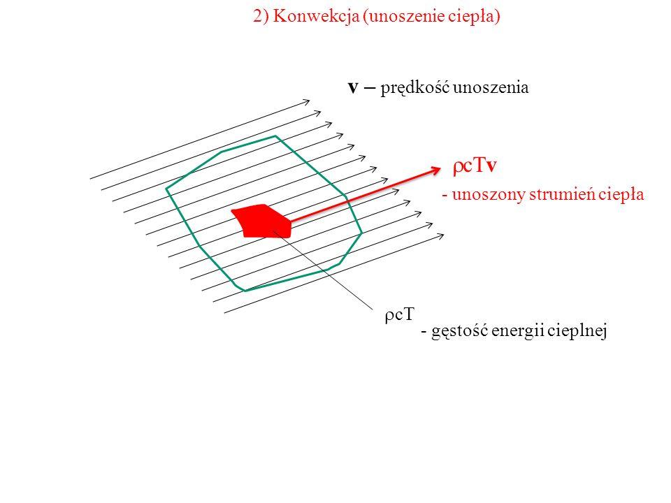 2) Konwekcja (unoszenie ciepła) v – prędkość unoszenia  cT - gęstość energii cieplnej  cTv - unoszony strumień ciepła