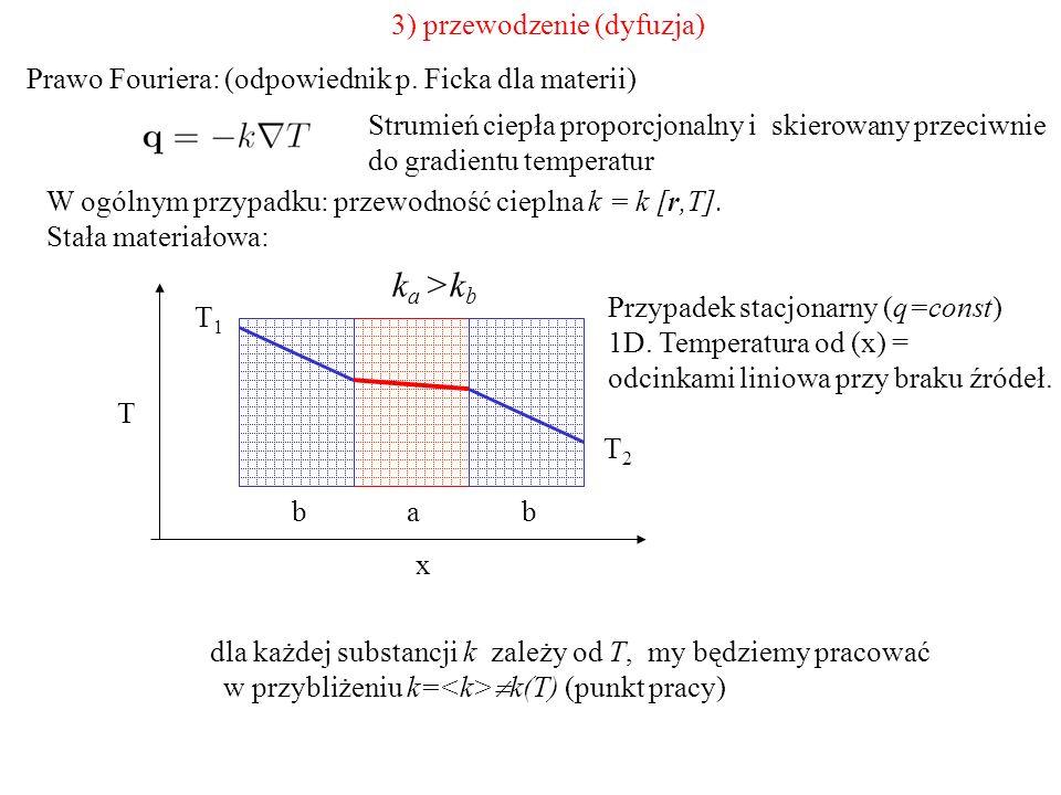 3) przewodzenie (dyfuzja) Strumień ciepła proporcjonalny i skierowany przeciwnie do gradientu temperatur W ogólnym przypadku: przewodność cieplna k = k [r,T].