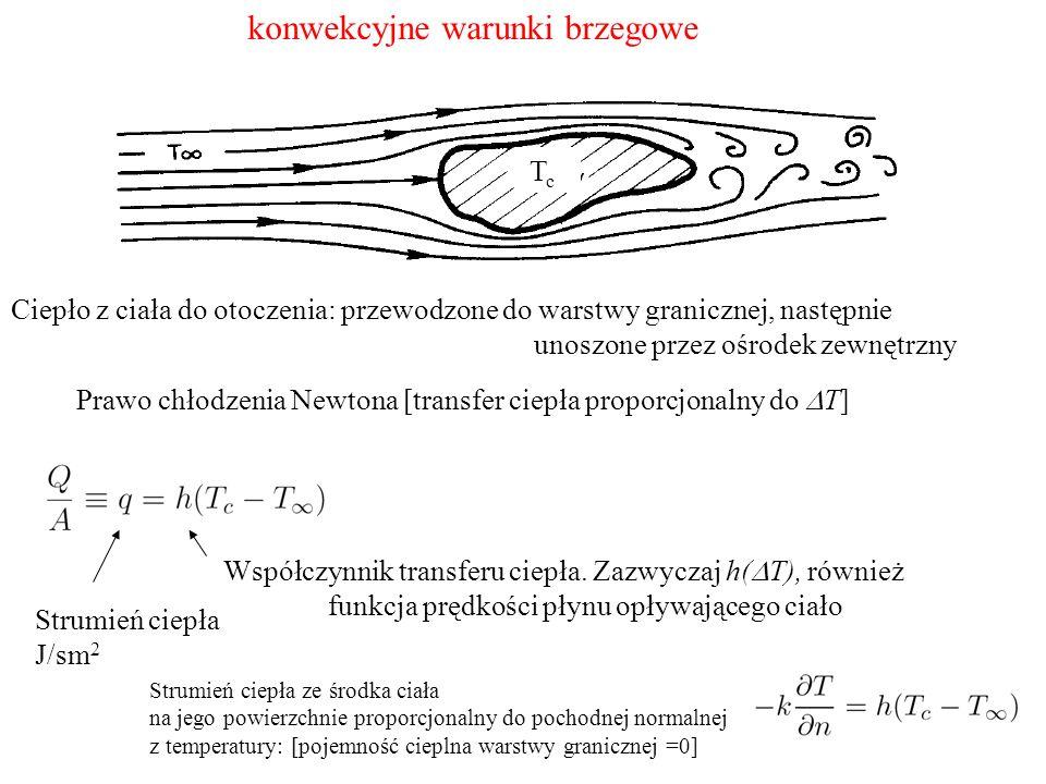 Ciepło z ciała do otoczenia: przewodzone do warstwy granicznej, następnie unoszone przez ośrodek zewnętrzny Prawo chłodzenia Newtona [transfer ciepła proporcjonalny do  T] Współczynnik transferu ciepła.