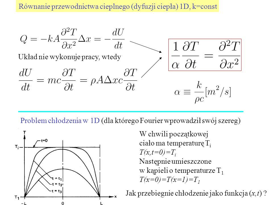 Równanie przewodnictwa cieplnego (dyfuzji ciepła) 1D, k=const Układ nie wykonuje pracy, wtedy Problem chłodzenia w 1D (dla którego Fourier wprowadził swój szereg) W chwili początkowej ciało ma temperaturę T i T(x,t=0)=T i Następnie umieszczone w kąpieli o temperaturze T 1 T(x=0)=T(x=1)=T 1 Jak przebiegnie chłodzenie jako funkcja (x,t) ?