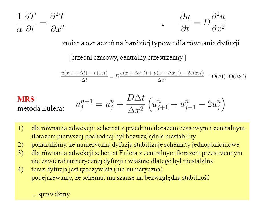 MRS metoda Eulera: zmiana oznaczeń na bardziej typowe dla równania dyfuzji [przedni czasowy, centralny przestrzenny ] 1)dla równania adwekcji: schemat z przednim ilorazem czasowym i centralnym ilorazem pierwszej pochodnej był bezwzględnie niestabilny 2)pokazaliśmy, że numeryczna dyfuzja stabilizuje schematy jednopoziomowe 3)dla równania adwekcji schemat Eulera z centralnym ilorazem przestrzennym nie zawierał numerycznej dyfuzji i właśnie dlatego był niestabilny 4)teraz dyfuzja jest rzeczywista (nie numeryczna) podejrzewamy, że schemat ma szanse na bezwzględną stabilność...